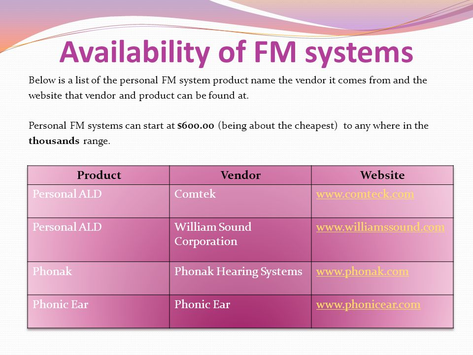 Availability of FM systems