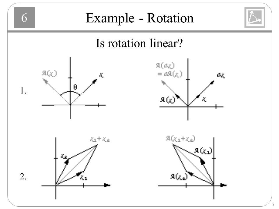 Example - Rotation Is rotation linear 1. 2.