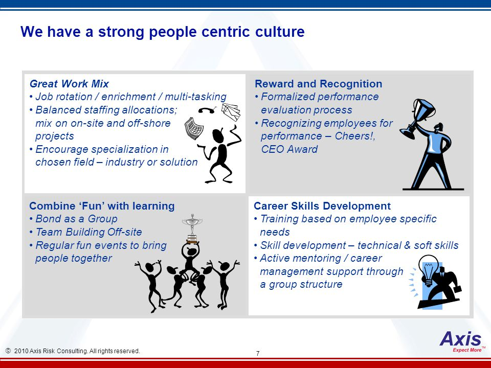 the evaluation and reward of employee performance in japan Employee monitoring:  this is a benefit because it provides an unbiased method of performance evaluation and  objective feedback on employee performance and.