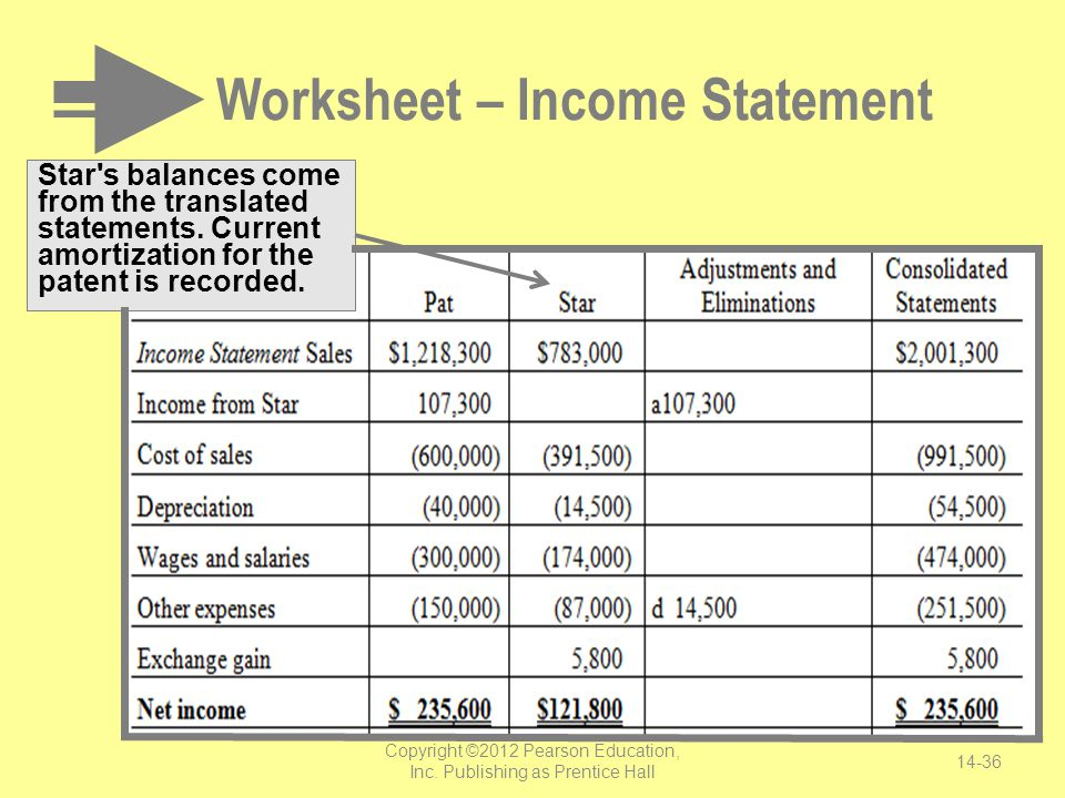 Example Of Financial Statement Worksheet : Important income statement worksheet goodsnyc