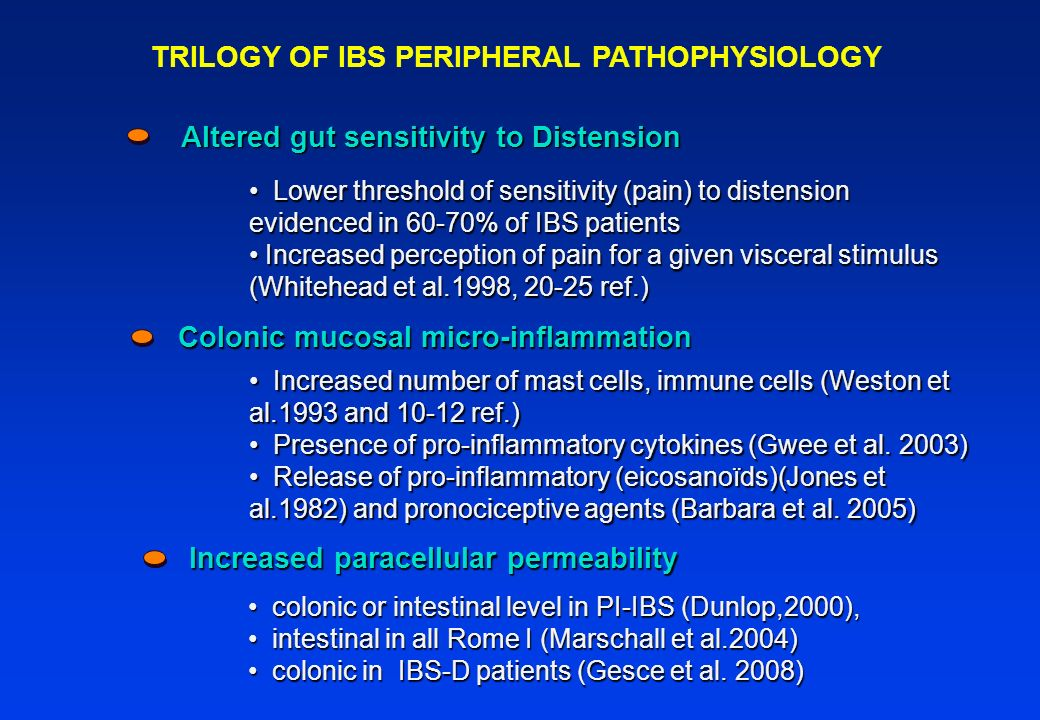 TRILOGY OF IBS PERIPHERAL PATHOPHYSIOLOGY