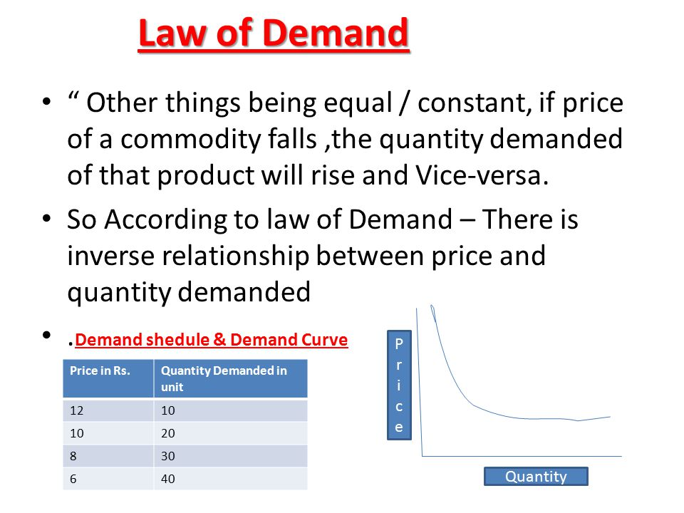 an overview of the principles of demand on the quantity of a commodity and an overview of the demand