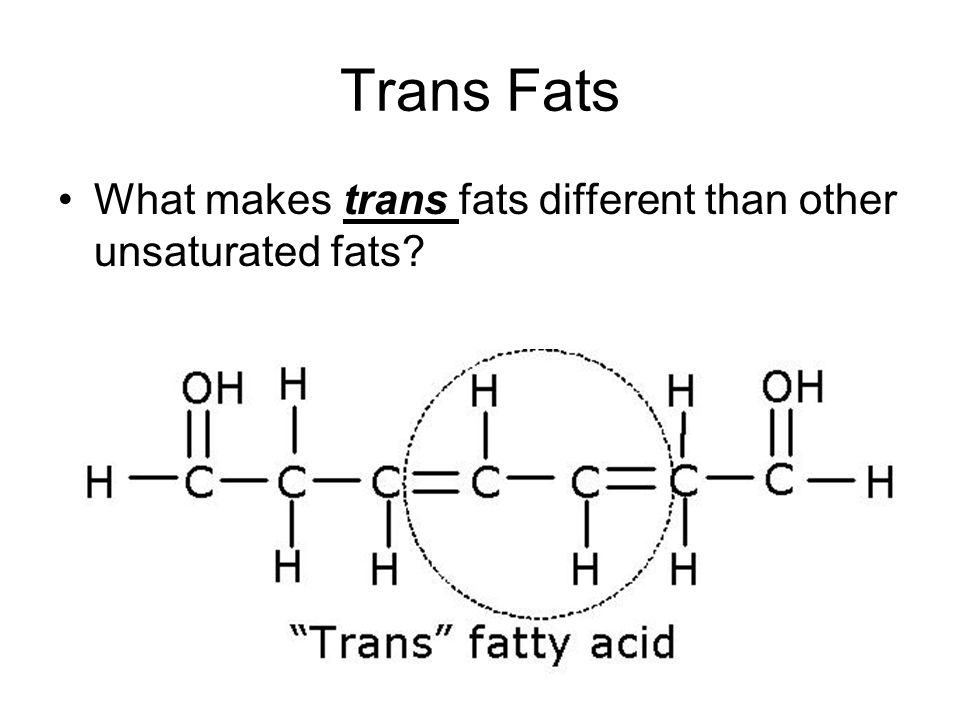 Trans Fats What makes trans fats different than other unsaturated fats