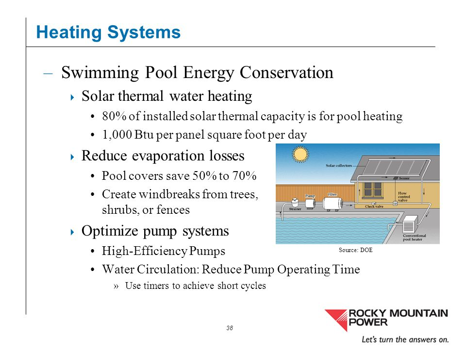 Energy management opportunities for residential property for Average square footage of a swimming pool