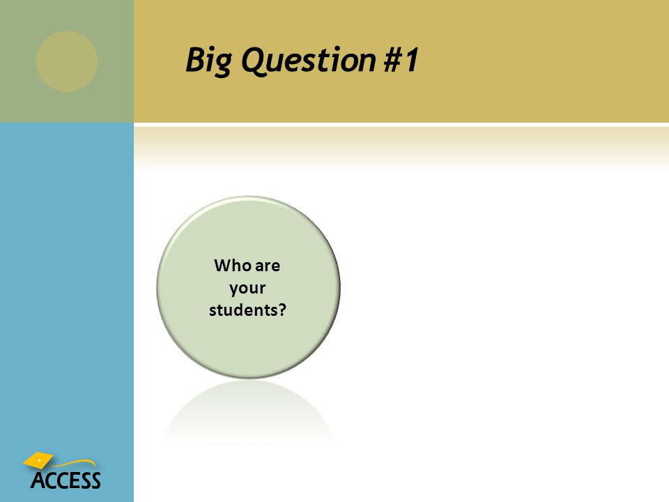 Big Question #1 Who are your students