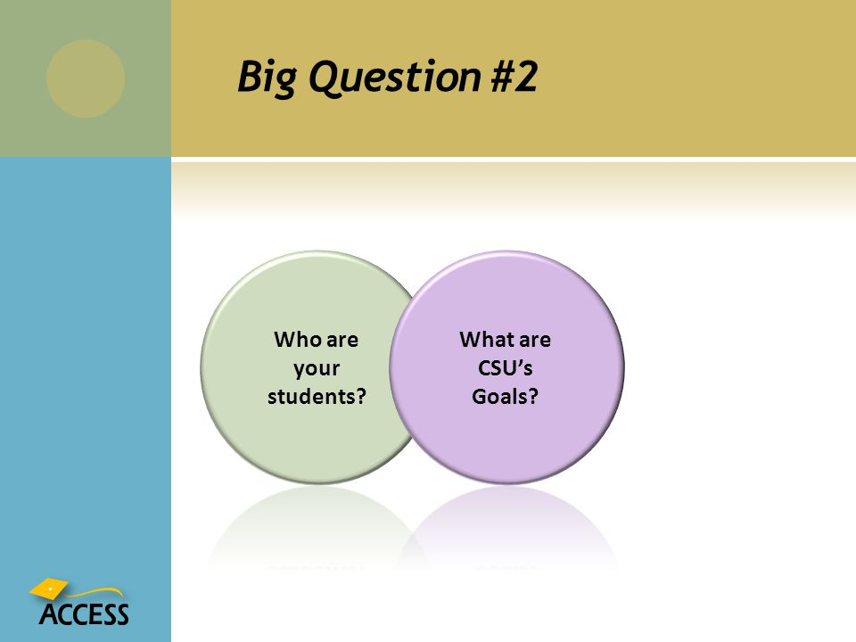 Big Question #2 Who are your students What are CSU's Goals