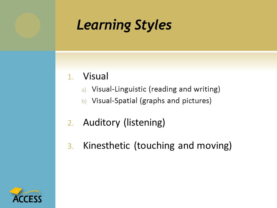 Learning Styles Visual Auditory (listening)