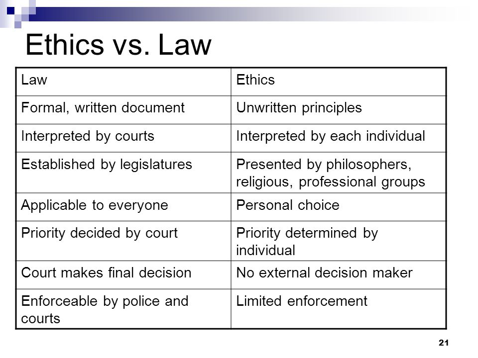 Legal And Ethical Issues In Computer Security Ppt Video
