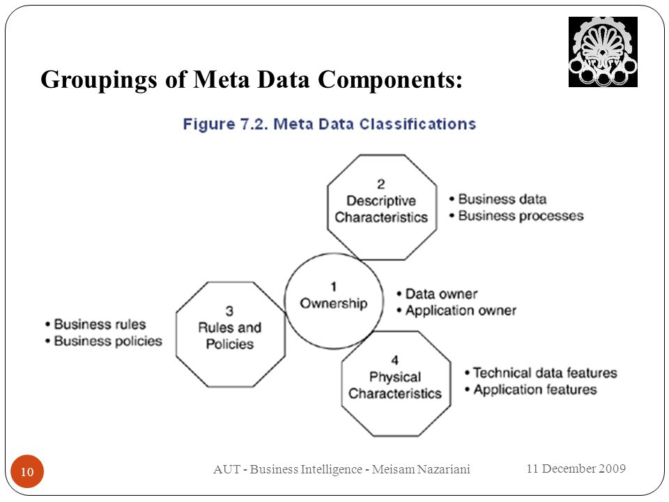 an analysis of the business components in active enterprise intelligence Over the past few years, i've spoken to user groups to share my experiences working with use cases, scenarios, and user acceptance tests in support of data warehousing and business intelligence (bi) bi analysis.