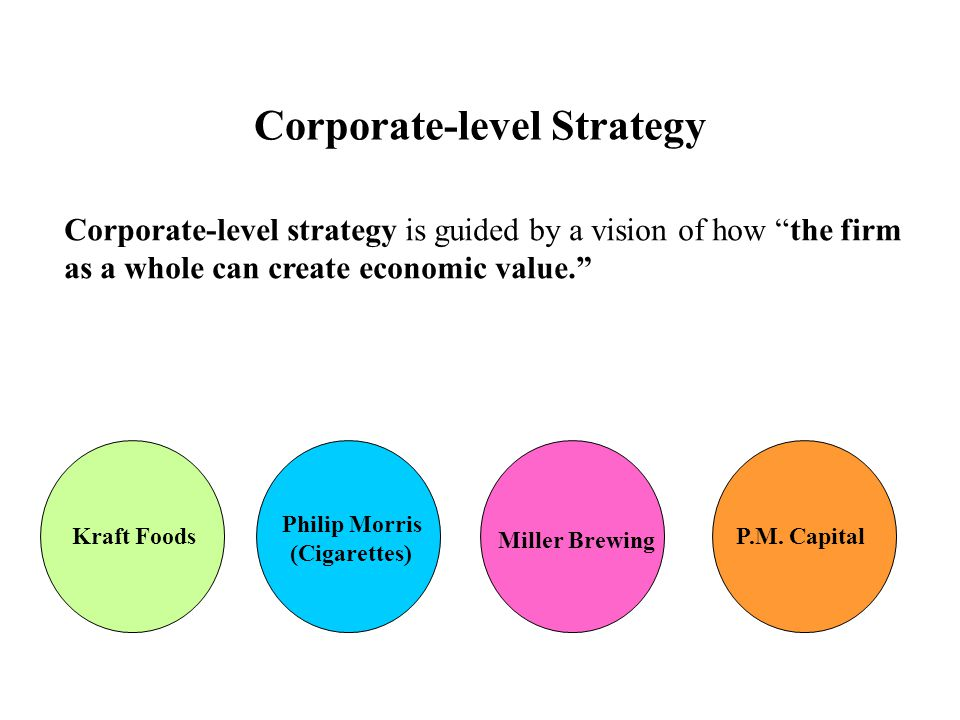 wal mart corporate level strategy Wal-mart's operations and success strategies in international markets: a  and success strategies of wal-mart and its  of corporate strategy.