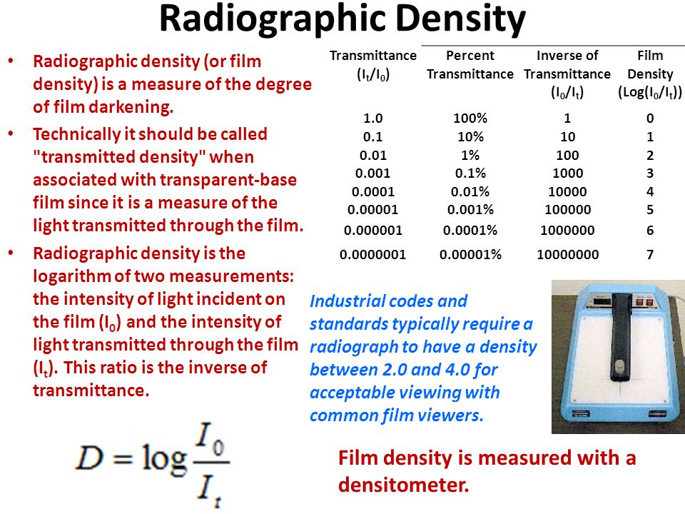 Radiographic Density - nde-ed.org