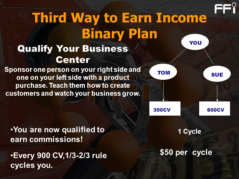 Third Way to Earn Income