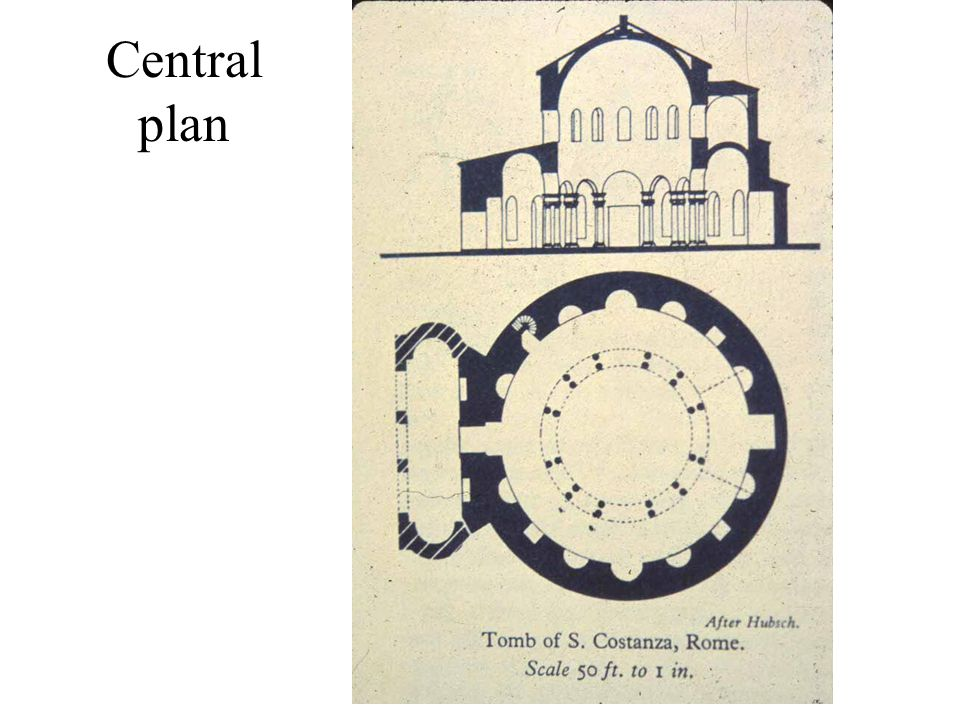 Central plan