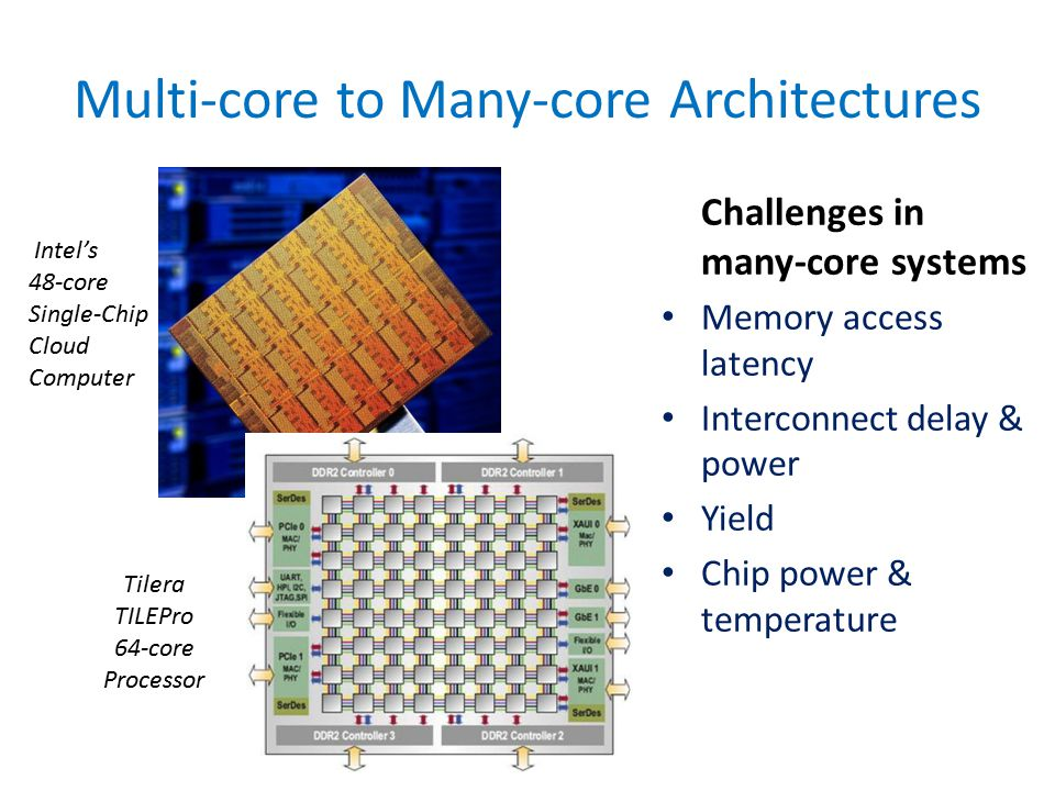 Multi-core to Many-core Architectures