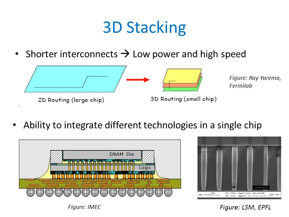 3D Stacking Shorter interconnects  Low power and high speed