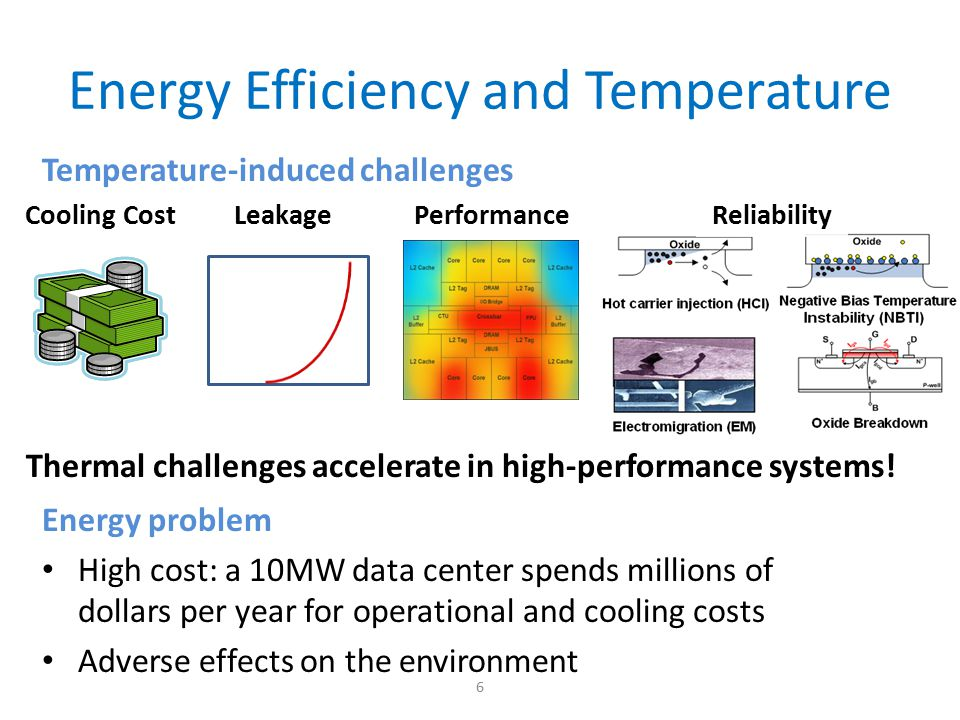 Energy Efficiency and Temperature
