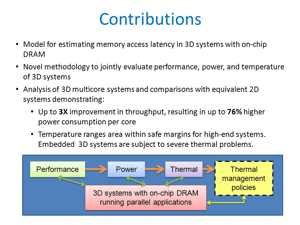 Contributions Model for estimating memory access latency in 3D systems with on-chip DRAM.