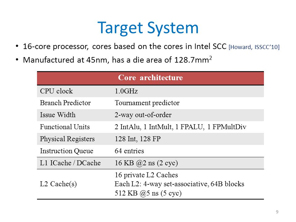 Target System 16-core processor, cores based on the cores in Intel SCC [Howard, ISSCC'10] Manufactured at 45nm, has a die area of 128.7mm2.