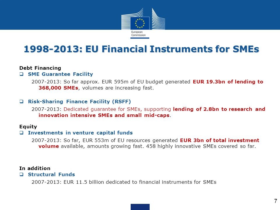 : EU Financial Instruments for SMEs