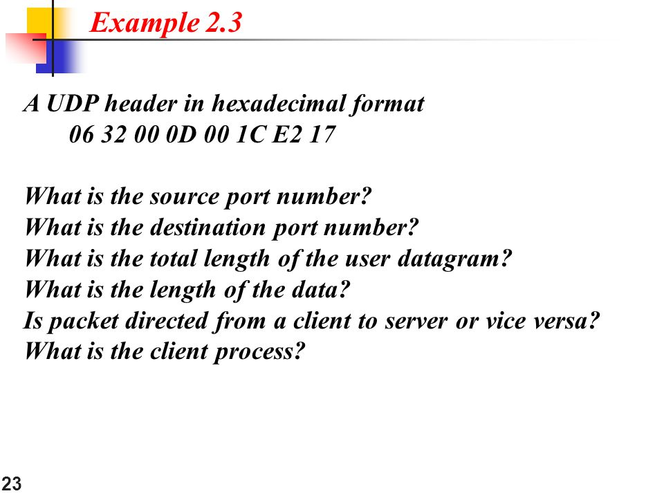 Example 2.3 A UDP header in hexadecimal format D 00 1C E2 17