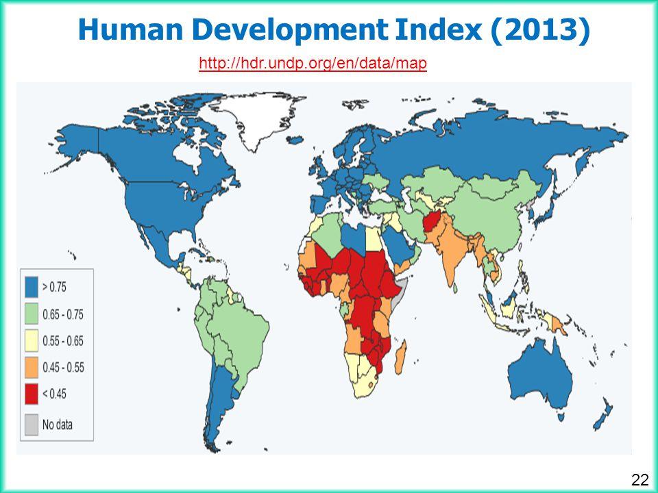 human dev index