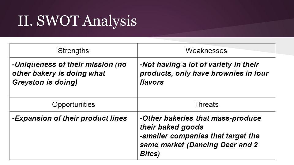 swot analysis tastykake baking company Swot analysis of yamazaki baking co, ltd - strengths are growth and strong focus on products full coverage of market, competition, external and internal factors.