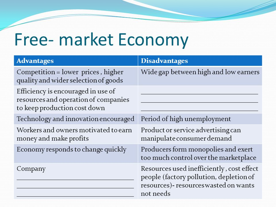 the advantages of a free market economy A market economy is a system in which the economic decisions and the prices of goods and services are determined by supply and demand the assumption behind a market economy is that supply and.