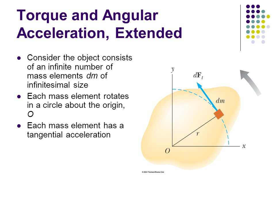 Rigid Body Dynamics chapter 10 continues - ppt video ...