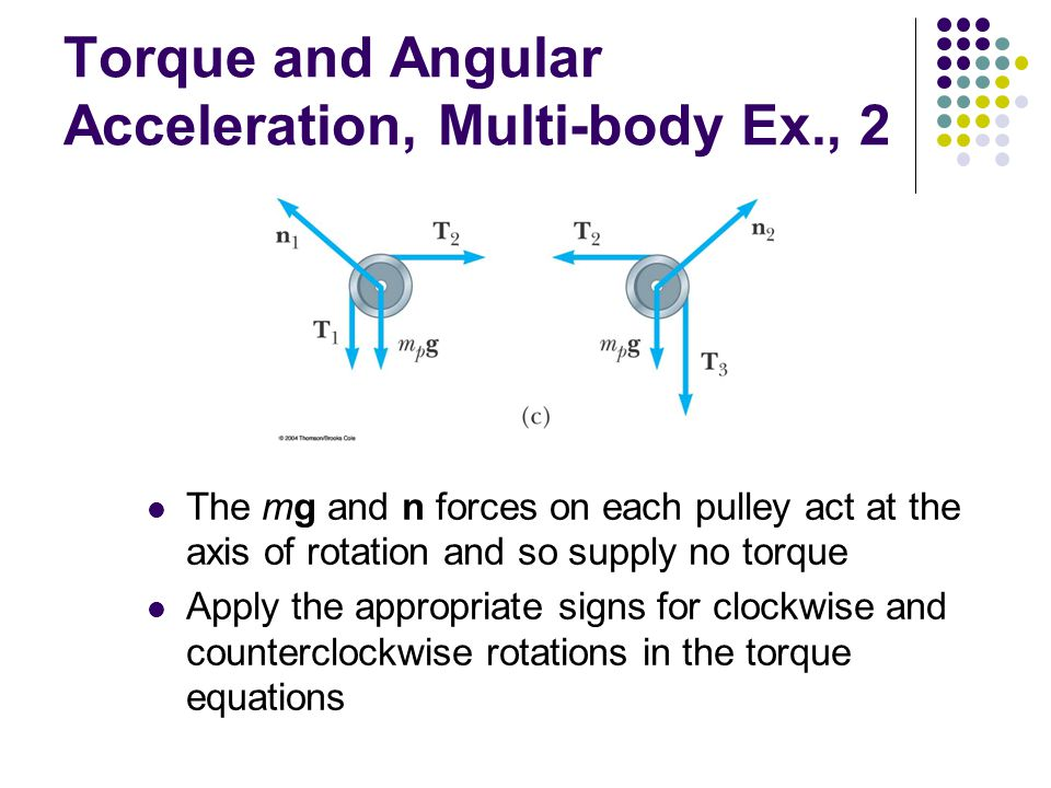 torque and angular acceleration essay The torque and angular acceleration will have the opposite sign of the initial angular velocity because the rotor is being brought to rest the rotational inertia is that of a solid cylinder.