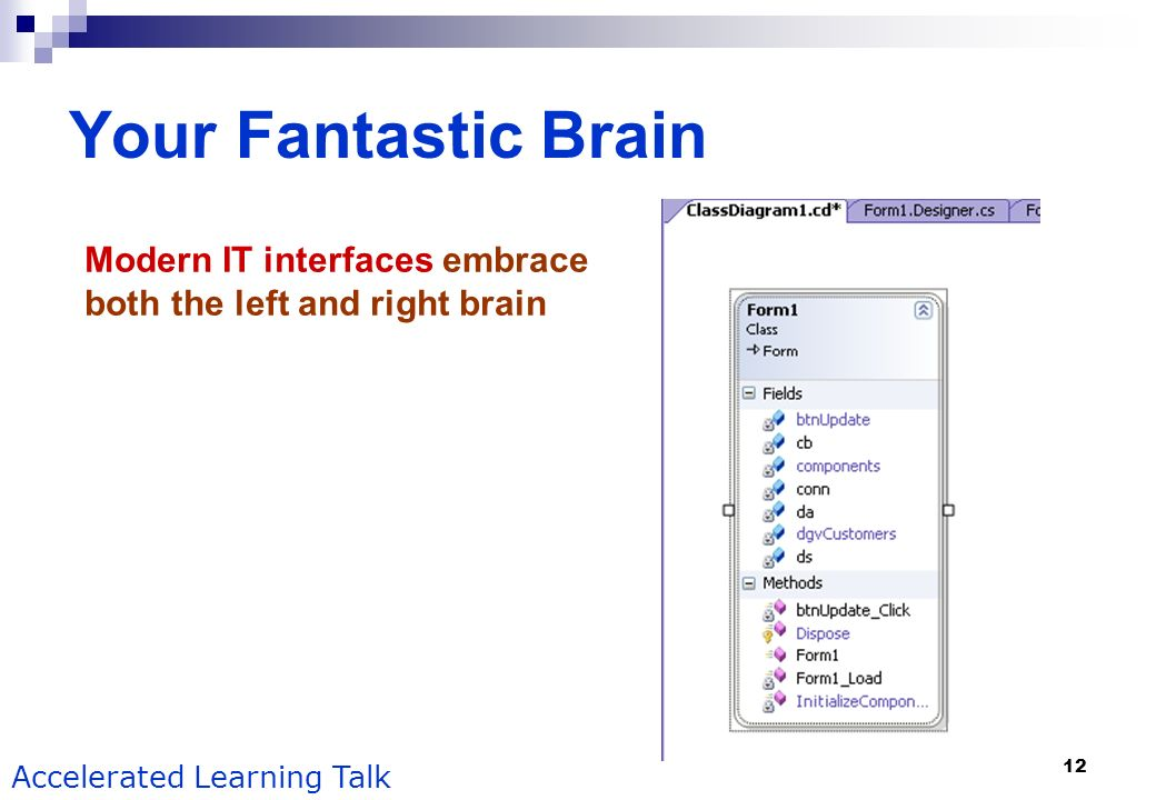 Your Fantastic Brain Modern IT interfaces embrace