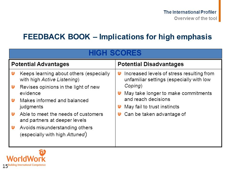 FEEDBACK BOOK – Implications for high emphasis