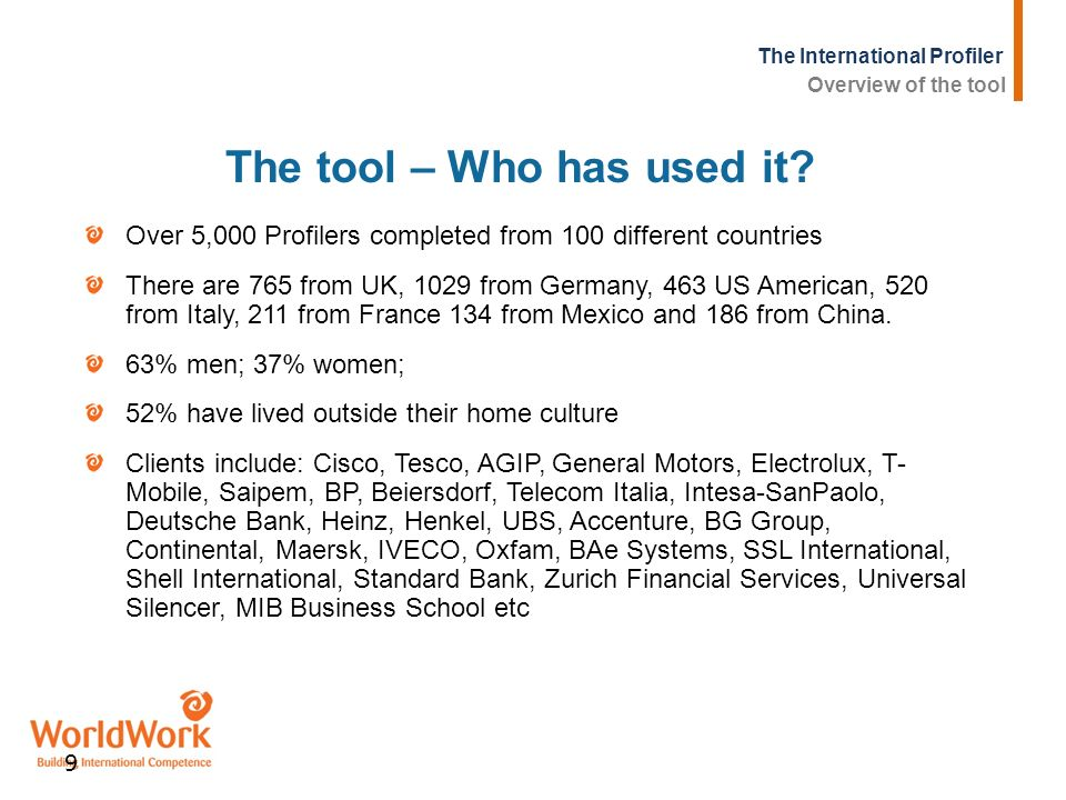 The tool – Who has used it