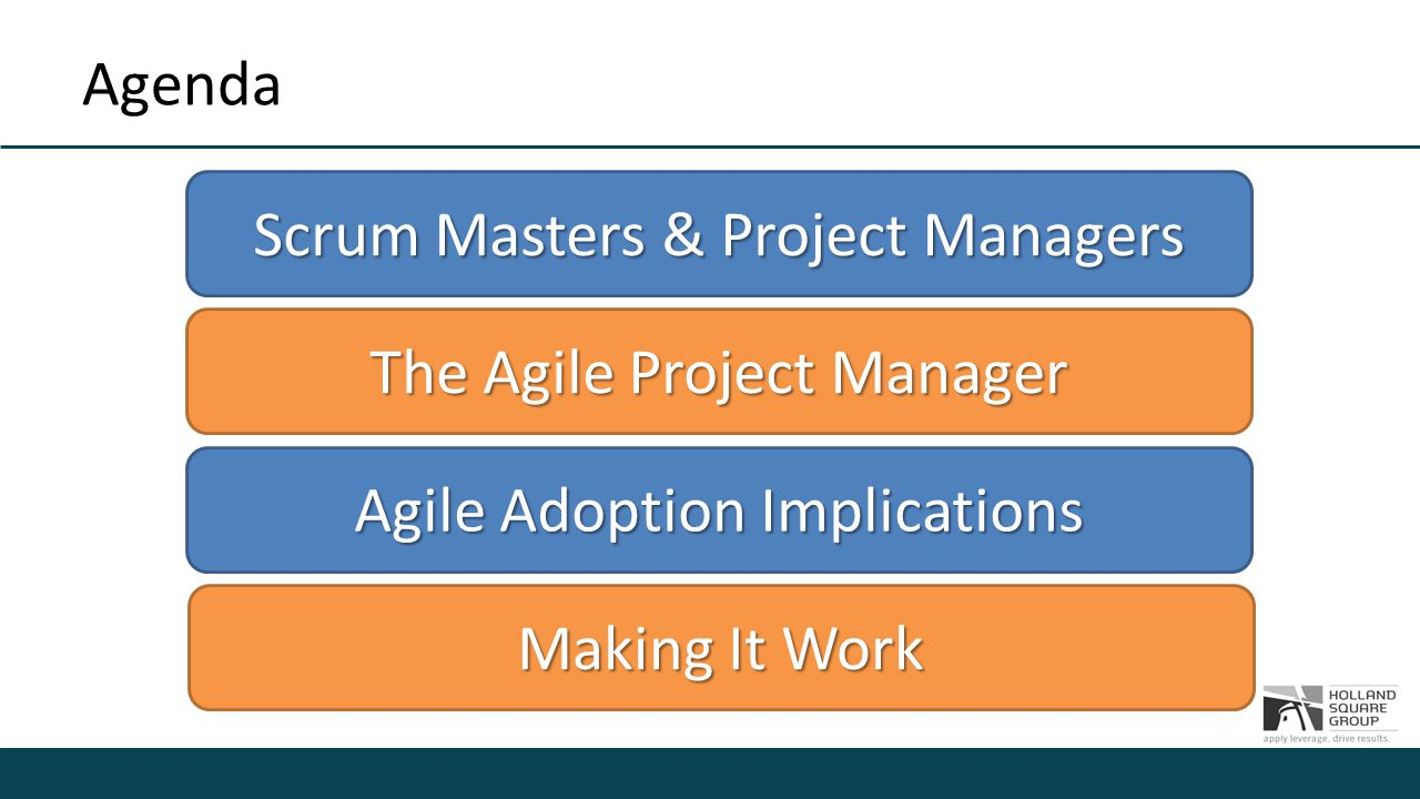 Scrum master agile project manager a tale of two for Master project management online