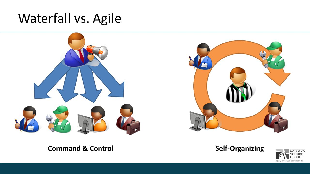 Scrum master agile project manager a tale of two for Project management agile waterfall