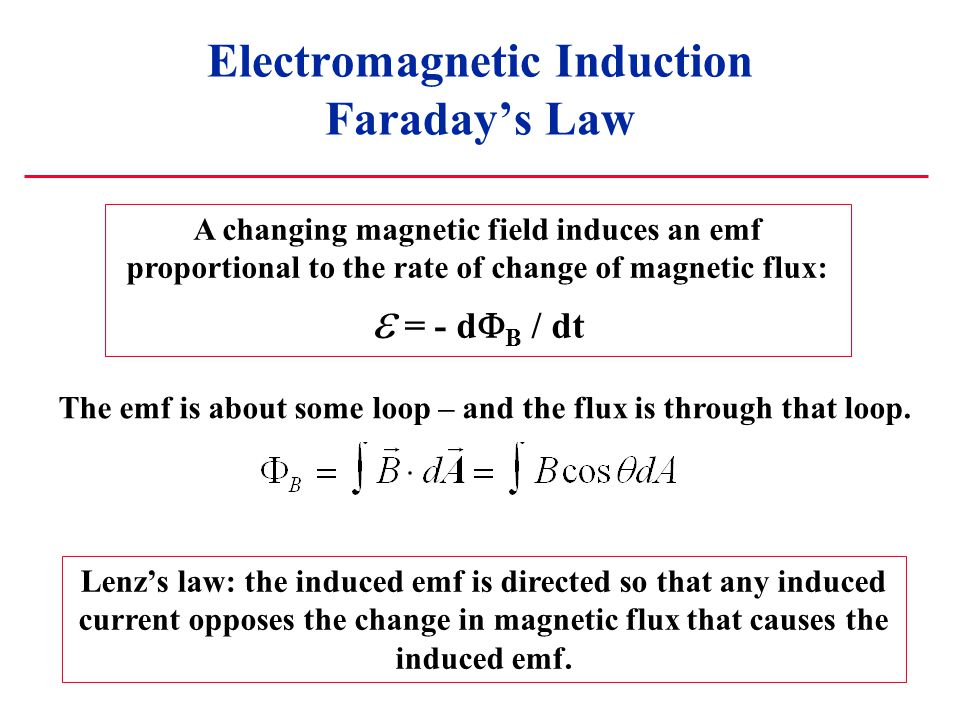 Electromagnetic Induction Faraday's Law