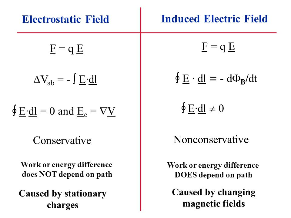 Work or energy difference Work or energy difference