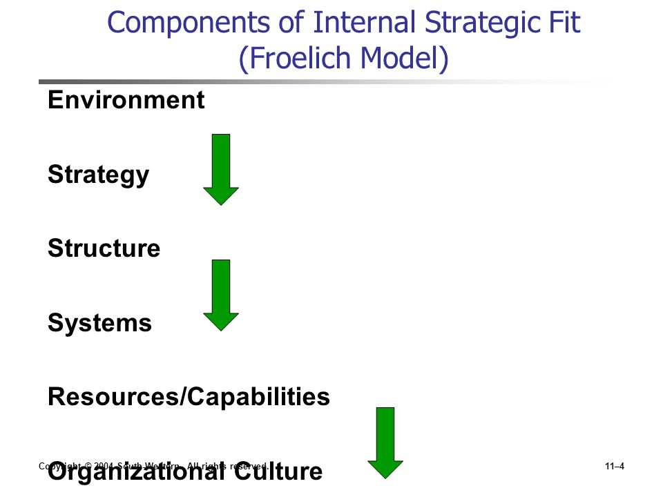 starbucks internal environment using resources capabilities Environment, internal resources and resources and capabilities as the principal that organisations can use to understand their strategic position.