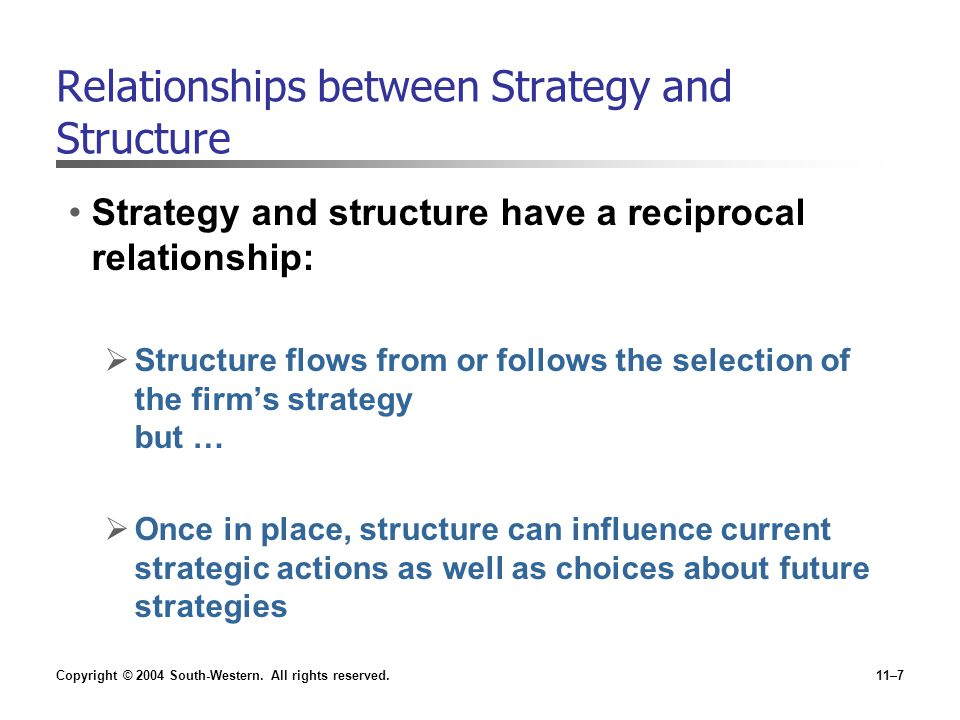 strategy and structure reciprocal relationship examples