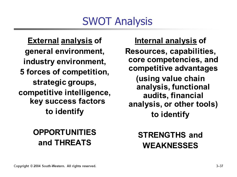 key external environment analysis A popular tool for identifying these external factors is the pestle analysis, which can be used to help you consider political, economic, social, technological, legal, and environ-  external environment by asking questions for each factor and discussing the likely impli-  key points 4 a pestle analysis can be used to consider political.