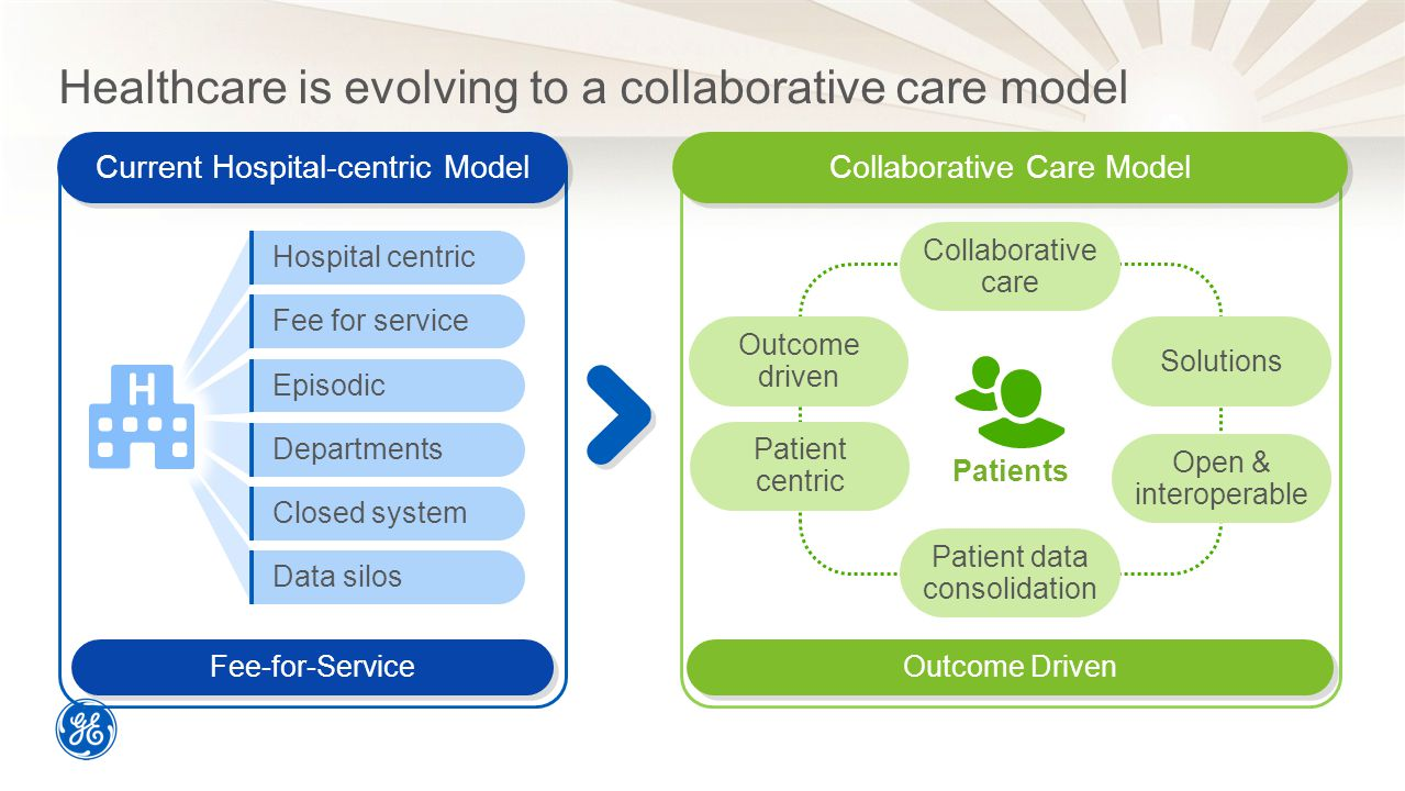 collaborative health care Collaborative healthcare strategies engages communities around the world to improve healthcare delivery, working across settings and sectors we work at the intersection of all best practices and approaches to achieve the three-part aim, which is at the core of today's healthcare reform – promoting better health, providing better care and.