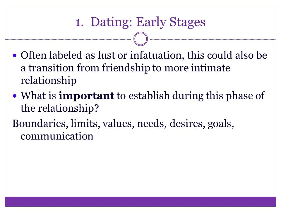 Early stages dating advice