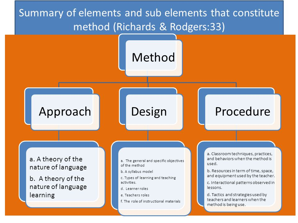 what are the differences between teaching methods and teaching strategies