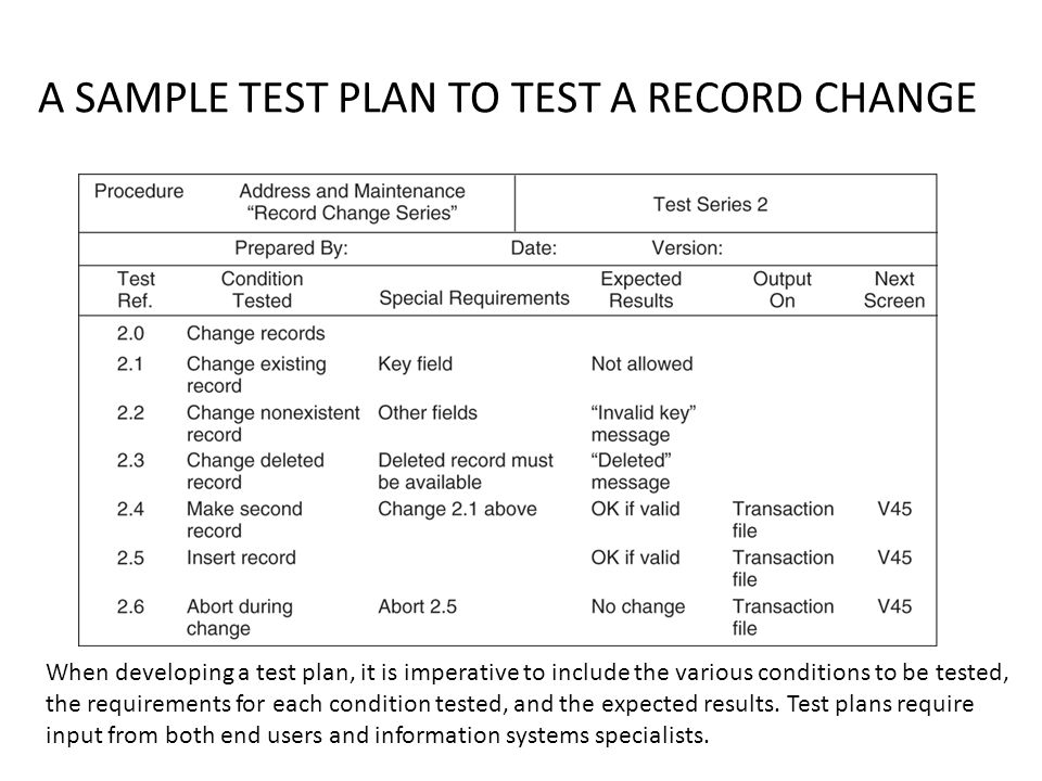 A SAMPLE TEST PLAN TO TEST A RECORD CHANGE