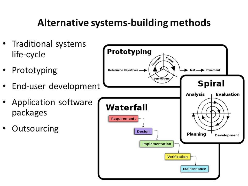 Alternative systems-building methods