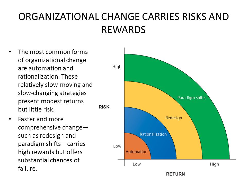 ORGANIZATIONAL CHANGE CARRIES RISKS AND REWARDS
