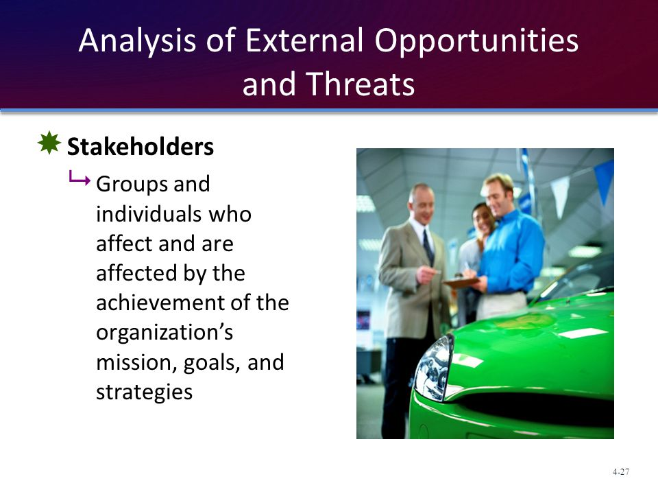 Analysis of External Opportunities and Threats
