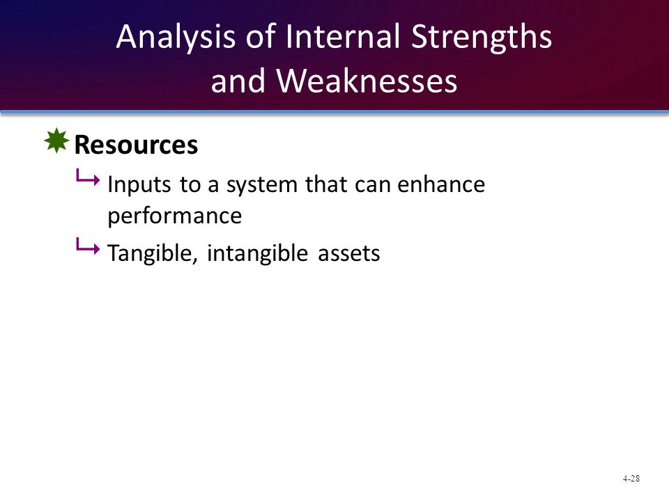 Analysis of Internal Strengths and Weaknesses