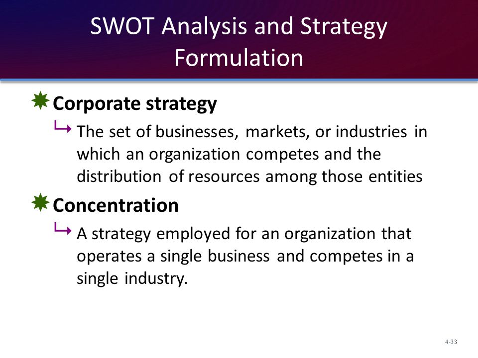 an analysis of it strategies in business organizations Three strategies for achieving and sustaining growth by:  prescribes strategies many organizations fail to achieve  begins with the core business 1.