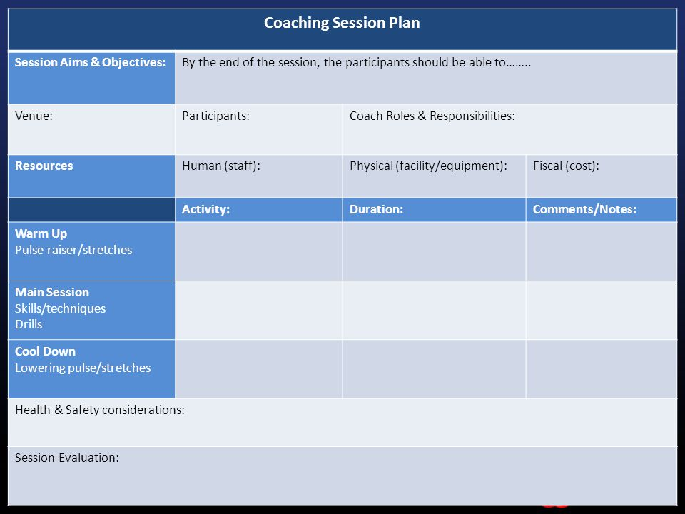 Coaching Session Plan Session Aims & Objectives: