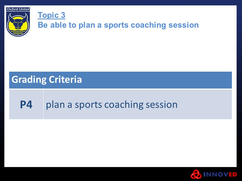 P4 Grading Criteria plan a sports coaching session Topic 3